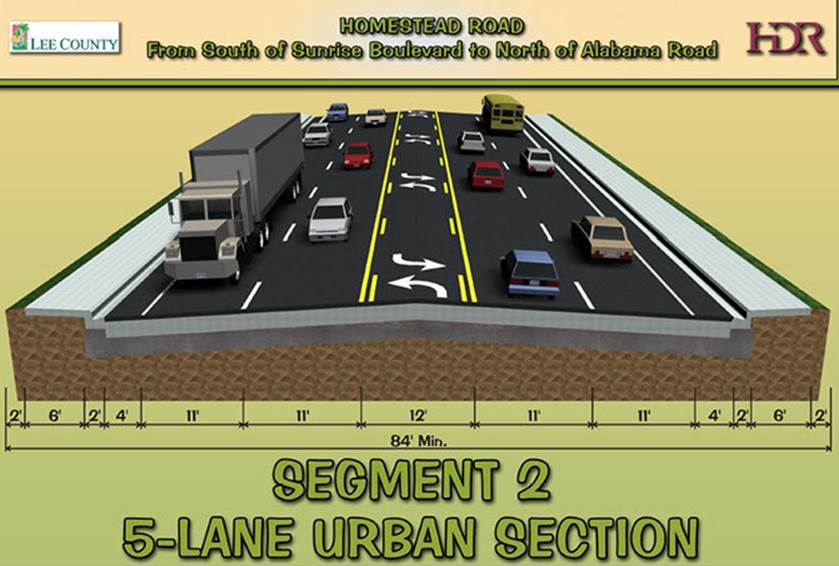 Project Details - Homestead Road Widening Project